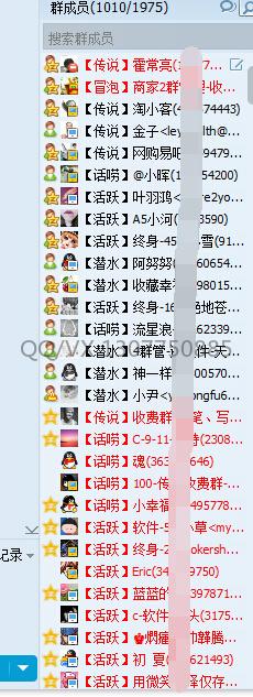 QQ群排名